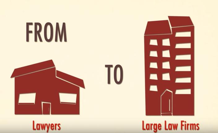 small vs medium firm